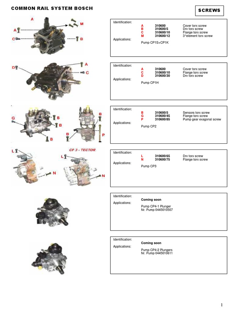 Vauxhall Corsa 1.3 CP1 pump gasket repair kit or seal kit free instructions