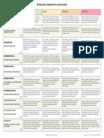 Rubrica - Evaluacion Competencia Comunicativa