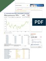 Schroder Syariah Balanced Fund - Kontan Online 1 Tahun