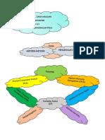 Metode Pengenalan Pola - Tugas 2