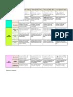 online class participation rubrics