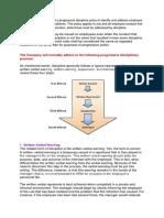 Progressive approach to discipline.docx