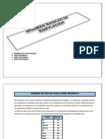 Normas Basicas de Edificacion