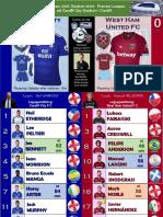 Premier League week 30 190309 Cardiff - West Ham 2-0