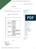 Procesos Agroindustriales_ Flujograma Del Proceso de Elaboracion de Yogur