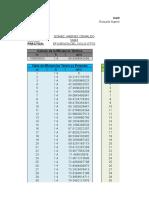 Graficas de eficiencia termica de MCIA