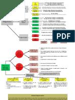 251722318-ResumenD-civil-2-Obligaciones-esquema.pdf