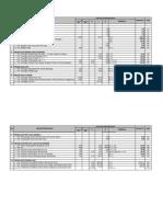 3.BoQ_RSJ PROV. LAMPUNG_DAK 2019.pdf