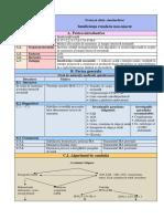14925-Protocol Clinic Standardizat Insuficien%C5%A3a Renal%C4%83 La Nou-n%C4%83scut