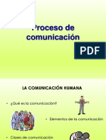Proceso Comunicacion Presentacion Powerpoint