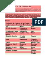 Plano de Textura Del Valle Del Yaqui