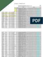 Classifica Olimpiadi Matematica 2° livello Padova 2019