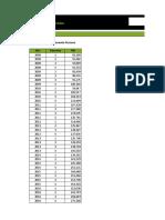UCSS GerenciaProyectos Proyeccion PBI