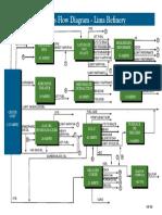 BLOCK FLOW DIAGRAM OF LIMA.pdf
