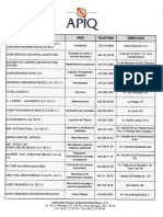 Directorio de Empresas Piq 2018 - Pagina Web