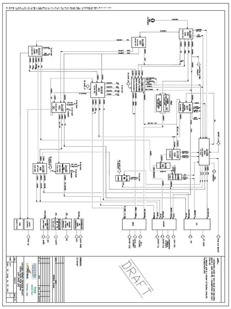 Block Flow Diagram of Refinery Valero
