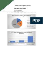 Tabulación de Encuestas 2 Graficos