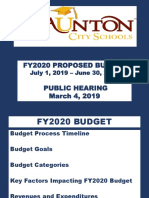 Staunton City Schools superintendent's budget proposal 2020