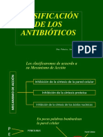 Clasificacion de Los Antibioticos POWER POINT