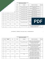 Tabla Diagnostico Inicial Historia 4basico