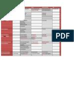 PMBOK6 Process Group