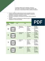 símbolos pi&d