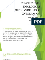 CONCEPCIONES IDEOLOGICAS POLITICAS DEL SIGLO XVI-SIGLO XXI.pptx