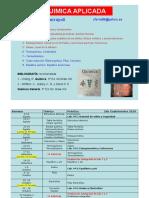 TEORICO Quimica Aplicada - Teoría Atómica