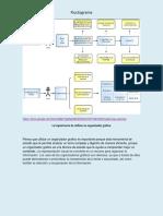 S7_Jose_Villalobos_fluctograma.pdf