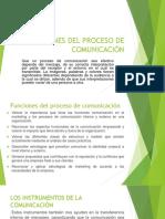 Funciones Del Proceso de Comunicación