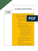 ALGAORITMA HIPOGLIKEMI.docx