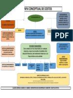 COSTOS- CMG- R.pdf
