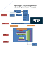 Mapa Estrategico(5).docx
