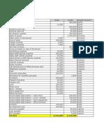 Trial Balance Income Statement Balance Sheet