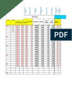 Kolom Beton Bertulang - Hitung Tonase Tulangan, Luas Bekisting, Volume Beton