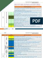 3.anexe_EA_SIDDDD_rev06.pdf