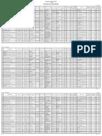 209600939-Merit-Cum-Means-Scholarship-2013-14-Renewal-Sanctioned-List.pdf