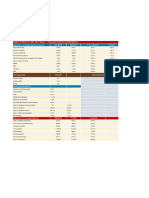 Earnings Highlight - FIDELITY BANK Plc. 9M 2018