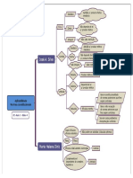 Aplicabilidade Normas constitucionais.pdf