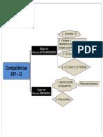 Competências STF - II.pdf