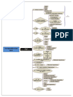 Competências STF.pdf