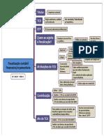 Fiscalização contábil financeira_orçamentária.pdf