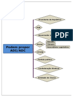 Podem propor ADI_ADC.pdf