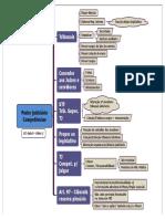 Poder judiciário Competências.pdf