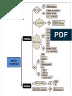 STF_STJ competências.pdf
