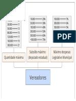 Vereadores.pdf
