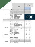 ECTS Sheet.xlsx