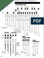 Senco Nails Chart