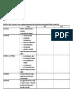 modelo de planificación  anual inicial 2019.docx