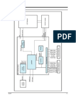 7 Diagram Block